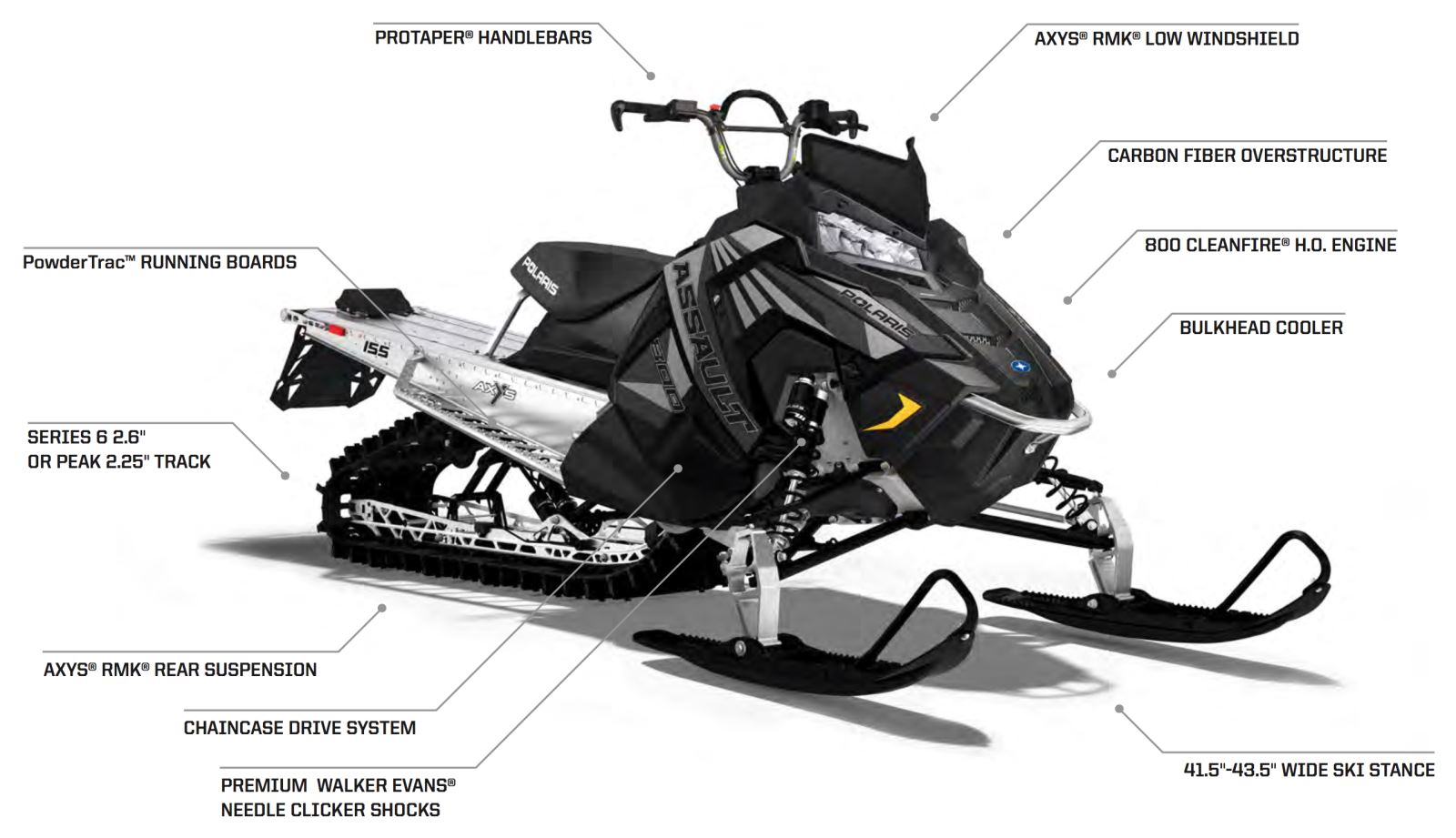 Another Por Polaris Model Makes The Move To Ault Chis For 2017 Switchback Represents Gest Chunk Of Crossover S