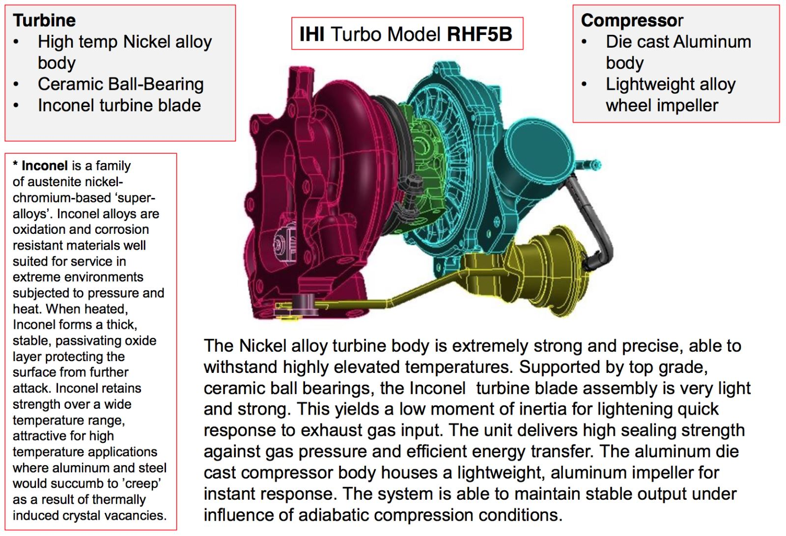 Yamaha 2017 Everything You Need To Know About The Sidewinder M Tx On This Turbocharger Diagram Can See How Impeller Connects Turbo Unit