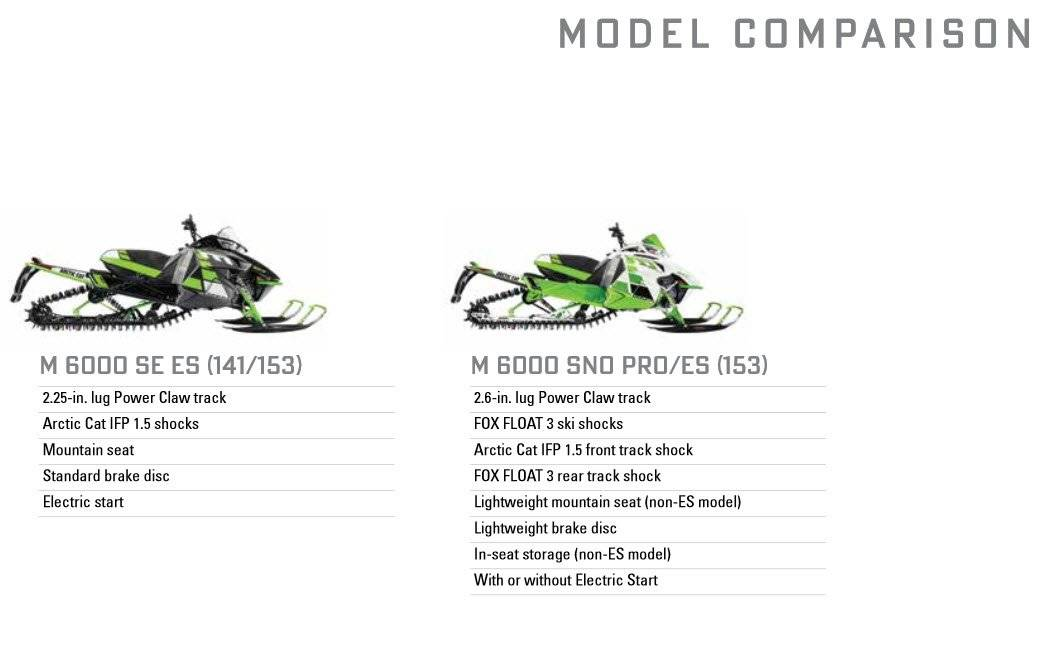 official 2017 arctic cat reveal  full photos and specs